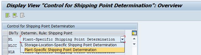 SAP Shipping Point Determination