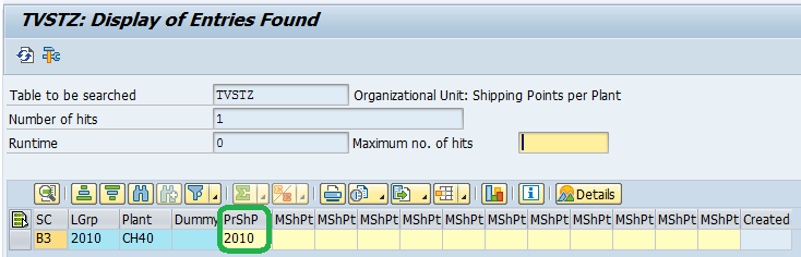 SAP Shipping Point Determination