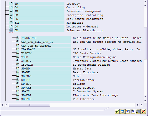 SAP SD Tables